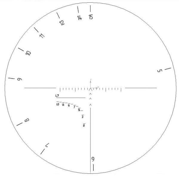Absehen des Zenit-BelOMO POSP 4,5-13,5x50W (Schematisch)